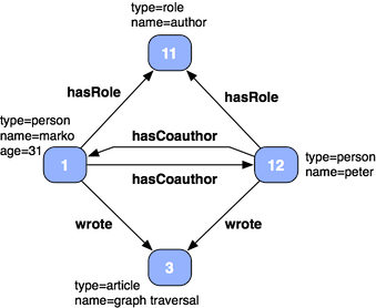 knowledge representation and reasoning pdf