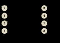 discussion-contribution-ranks